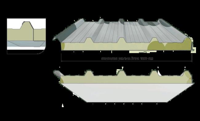 AGRO-Krovni-panel